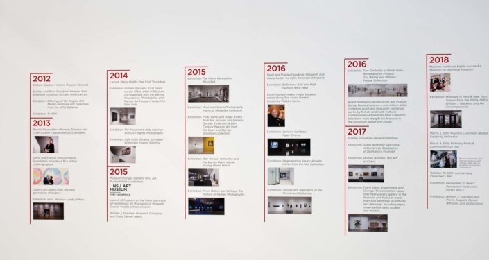 Remember to React: 60 Years of Collecting installation shot of galleries